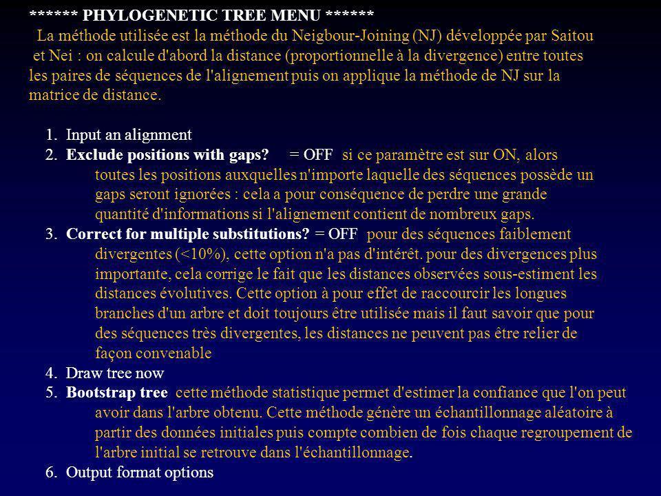 PHYLOGENETIC TREE MENU