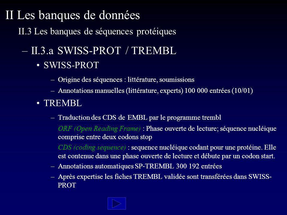 II Les banques de données II.3 Les banques de séquences protéiques