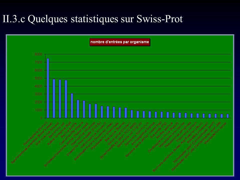 II.3.c Quelques statistiques sur Swiss-Prot