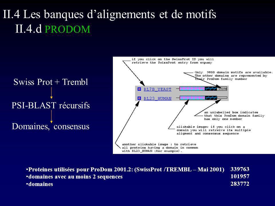 II.4 Les banques d'alignements et de motifs II.4.d PRODOM
