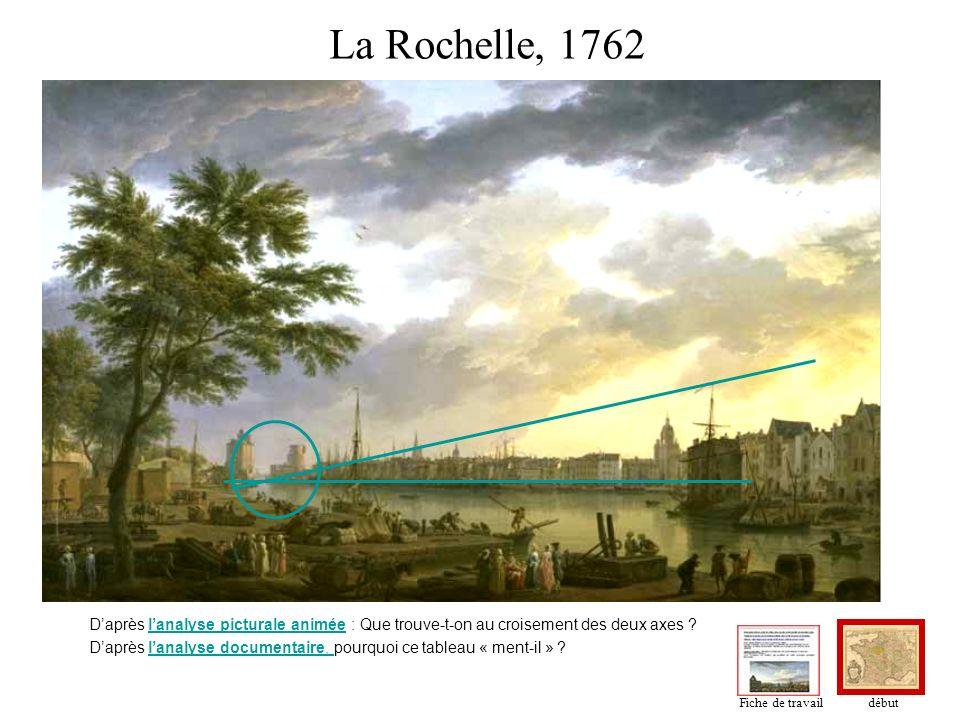 La Rochelle, 1762 D'après l'analyse picturale animée : Que trouve-t-on au croisement des deux axes