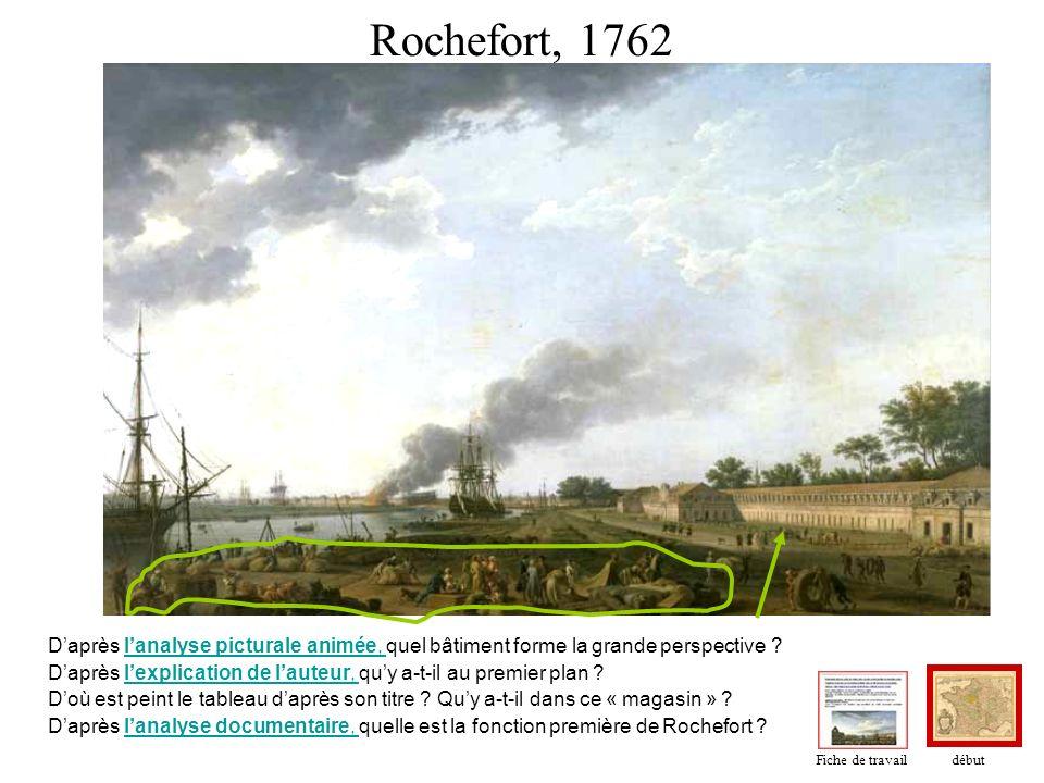 Rochefort, 1762 D'après l'analyse picturale animée, quel bâtiment forme la grande perspective