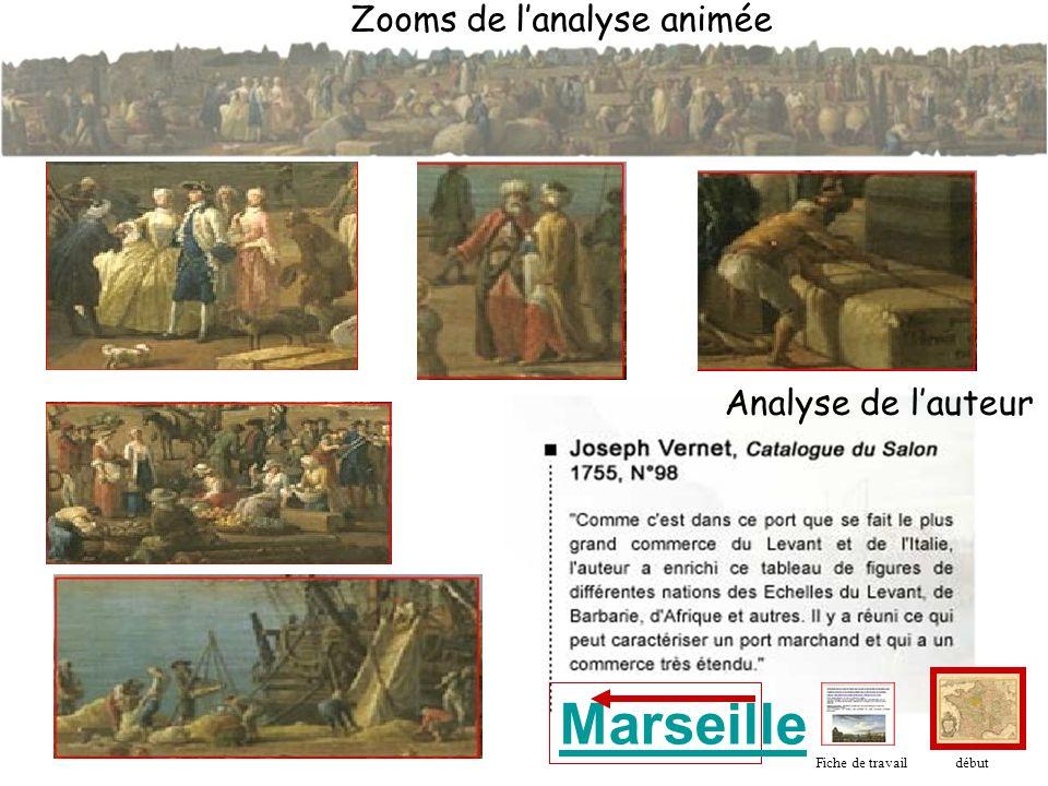 Marseille Zooms de l'analyse animée Analyse de l'auteur