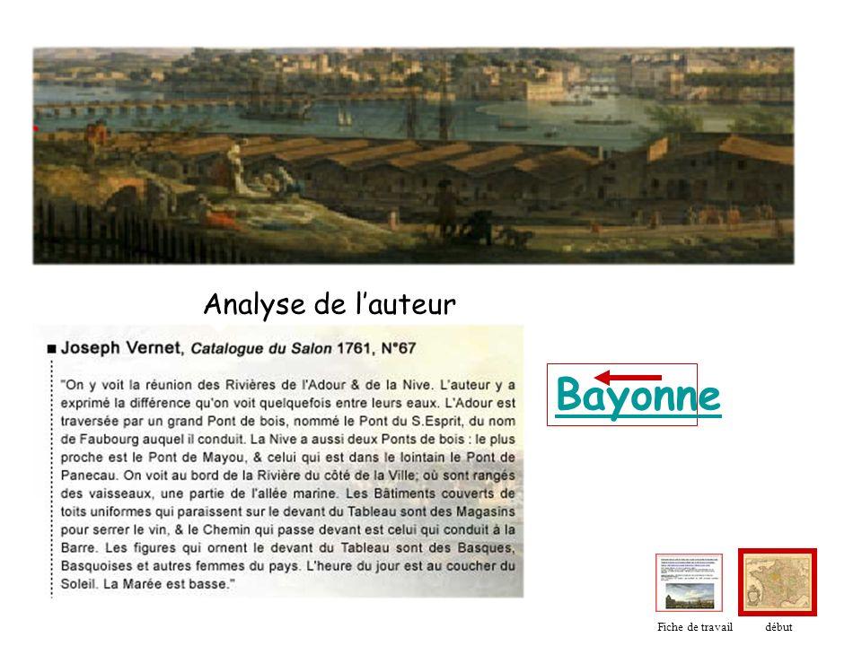 Analyse de l'auteur Bayonne Fiche de travail début