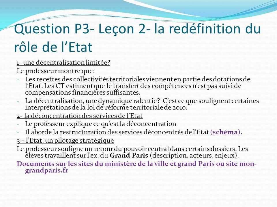Question P3- Leçon 2- la redéfinition du rôle de l'Etat