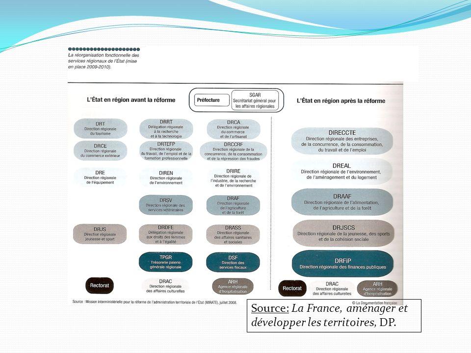 Source: La France, aménager et développer les territoires, DP.