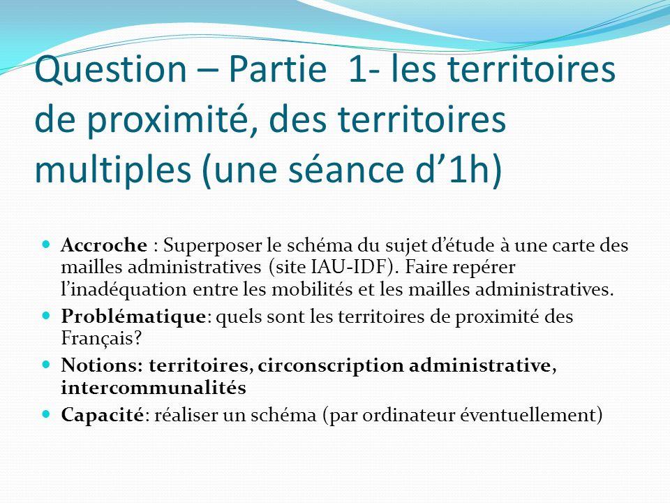 Question – Partie 1- les territoires de proximité, des territoires multiples (une séance d'1h)