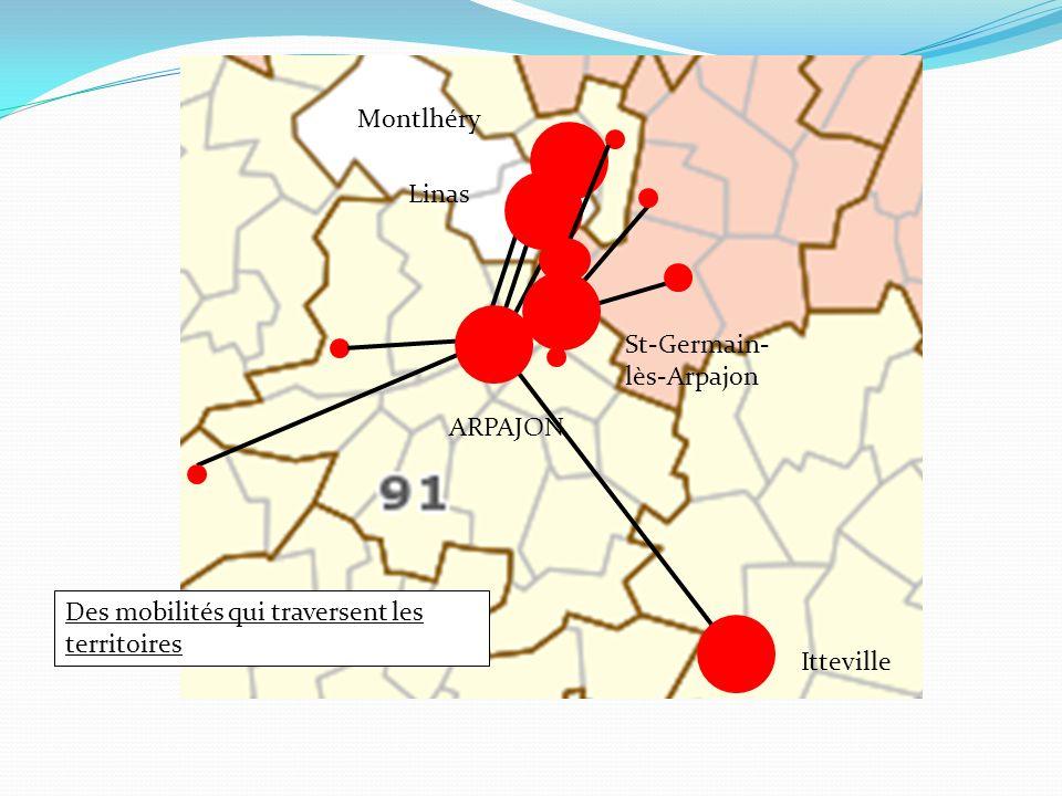 MontlhéryLinas.St-Germain-lès-Arpajon. ARPAJON. Des mobilités qui traversent les territoires.
