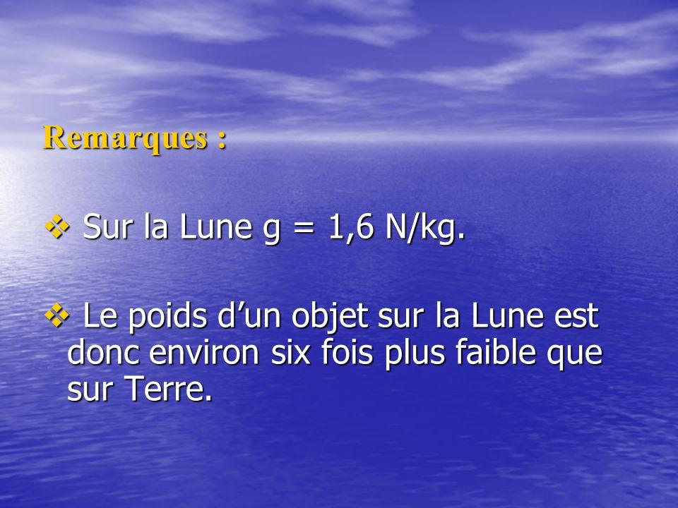 Remarques : Sur la Lune g = 1,6 N/kg.