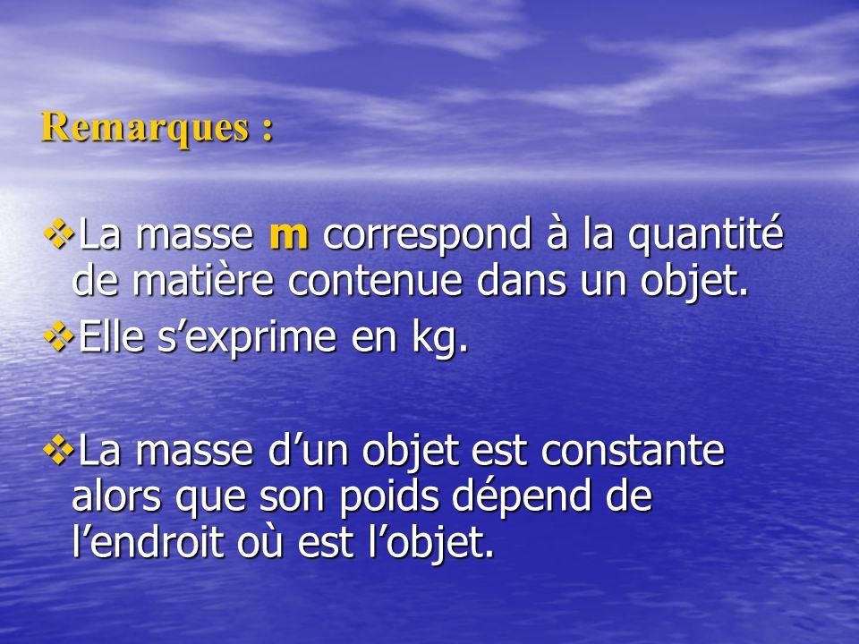 Remarques : La masse m correspond à la quantité de matière contenue dans un objet. Elle s'exprime en kg.