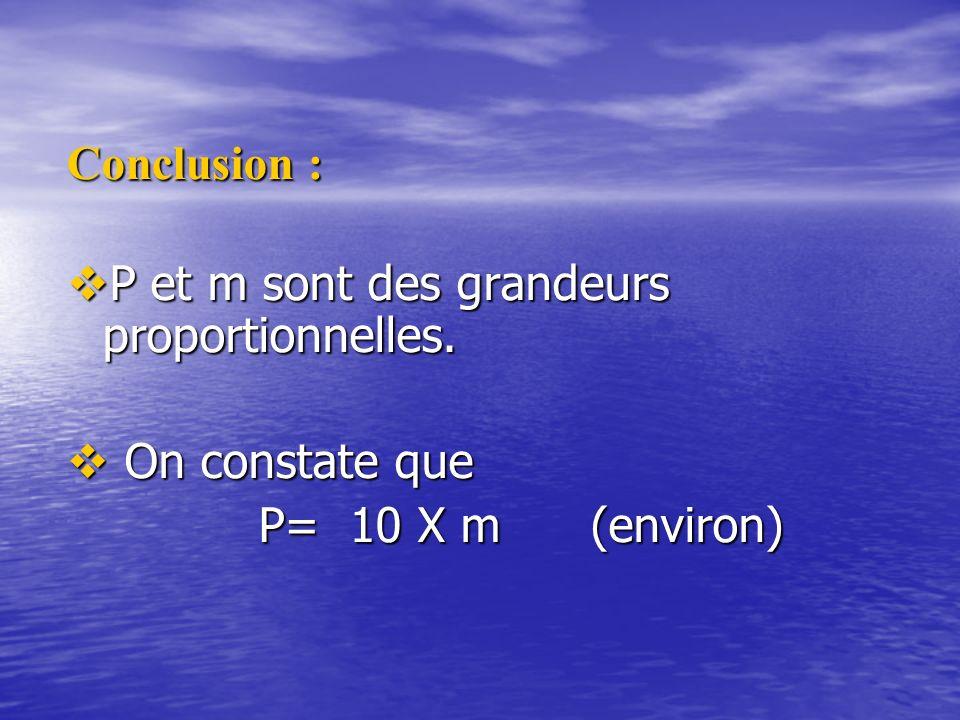 Conclusion : P et m sont des grandeurs proportionnelles. On constate que P= 10 X m (environ)
