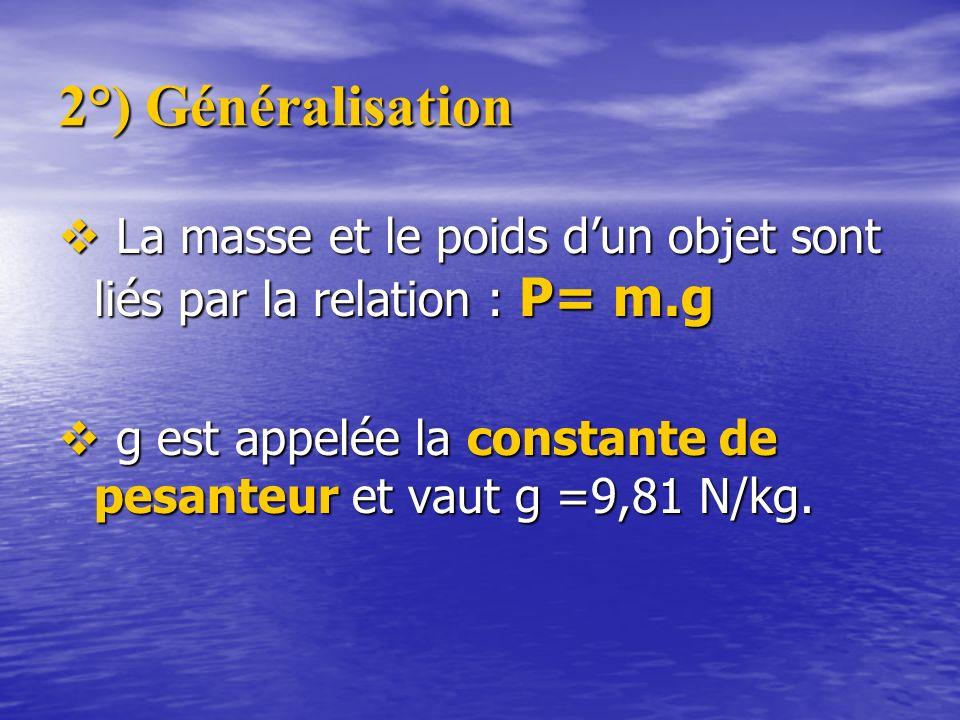 2°) Généralisation La masse et le poids d'un objet sont liés par la relation : P= m.g.