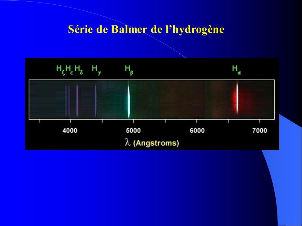 Série de Balmer de l'hydrogène