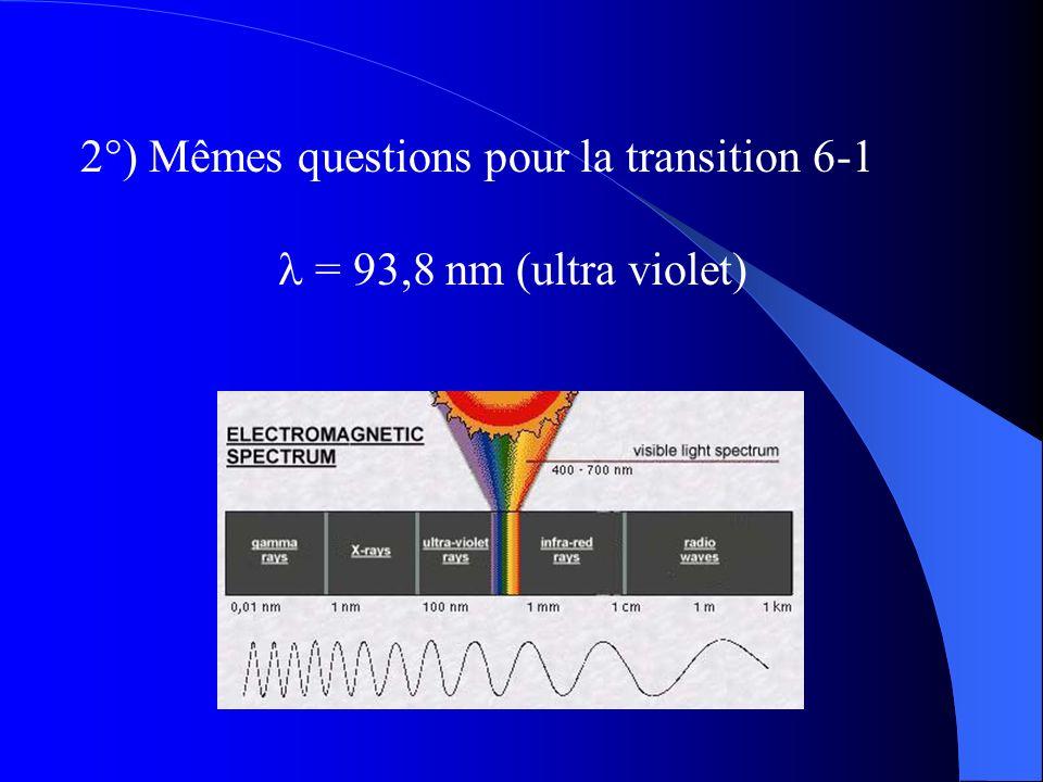 2°) Mêmes questions pour la transition 6-1
