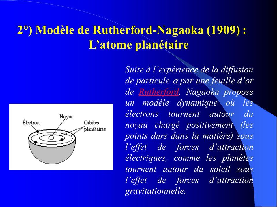 2°) Modèle de Rutherford-Nagaoka (1909) : L'atome planétaire