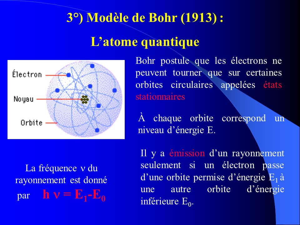 La fréquence n du rayonnement est donné par h n = E1-E0