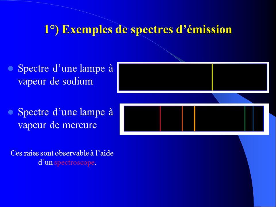 1°) Exemples de spectres d'émission