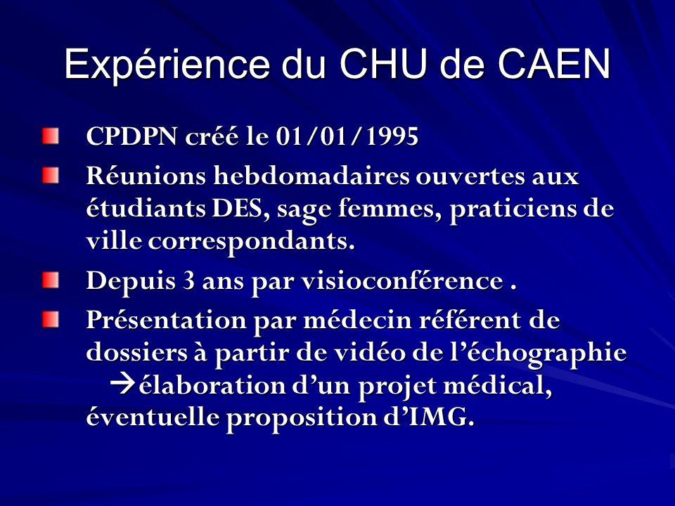 Expérience du CHU de CAEN
