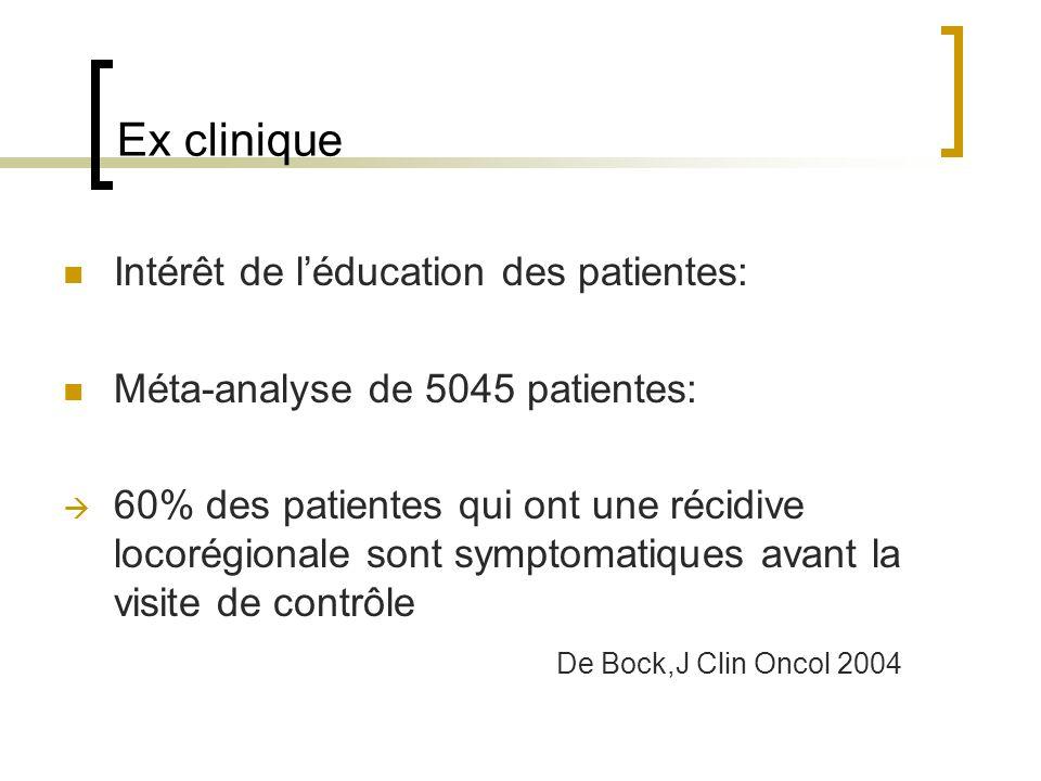 Ex clinique Intérêt de l'éducation des patientes: