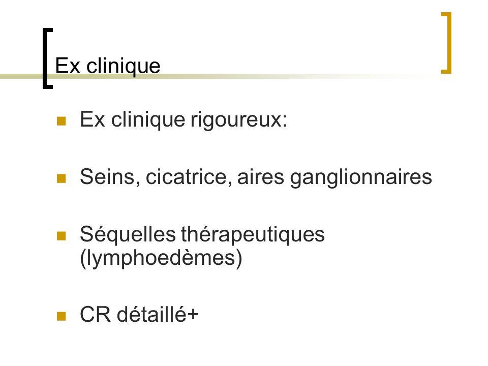 Ex clinique Ex clinique rigoureux: Seins, cicatrice, aires ganglionnaires. Séquelles thérapeutiques (lymphoedèmes)
