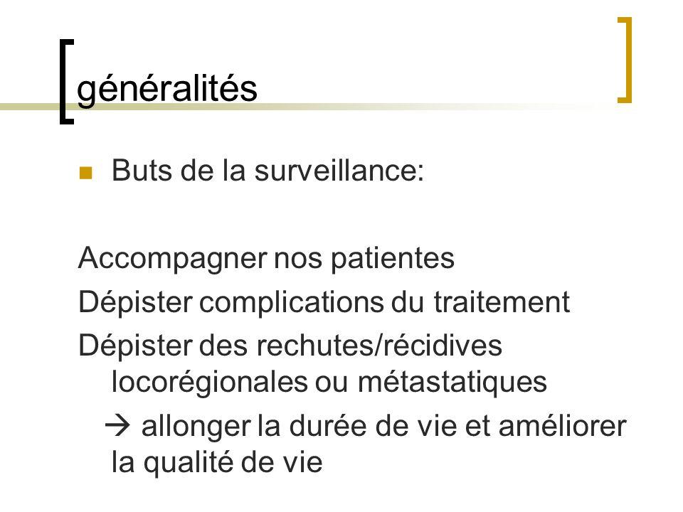 généralités Buts de la surveillance: Accompagner nos patientes