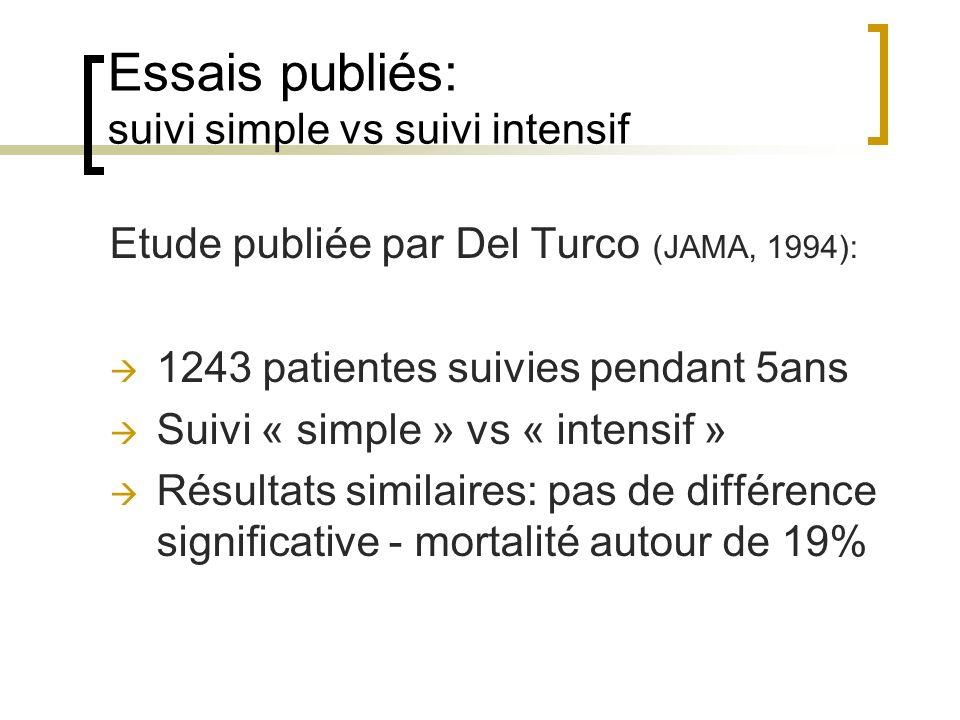 Essais publiés: suivi simple vs suivi intensif