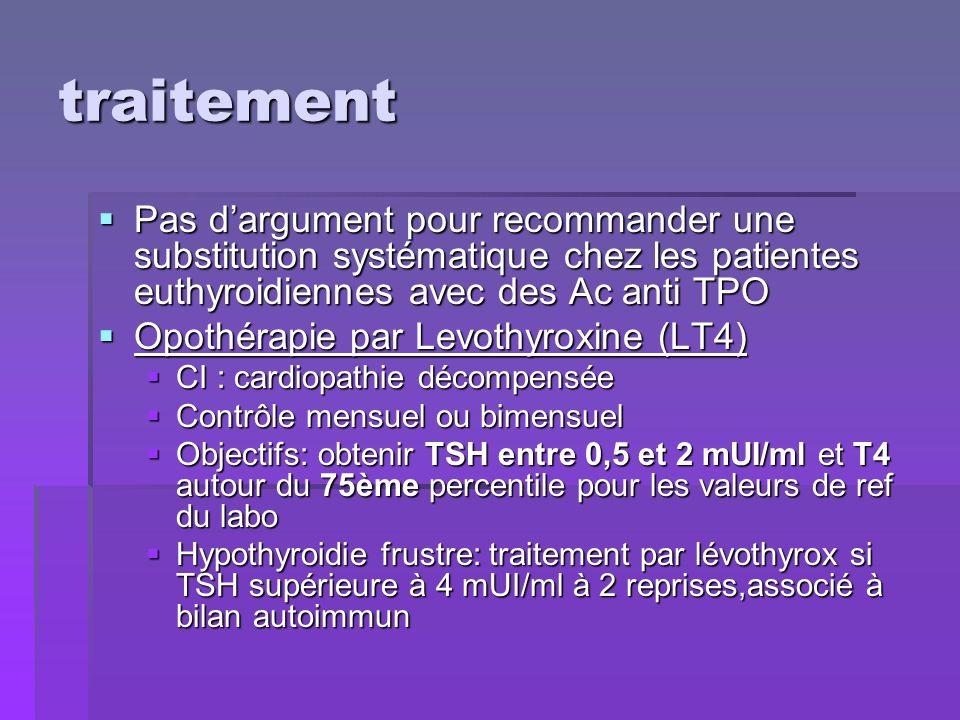 traitement Pas d'argument pour recommander une substitution systématique chez les patientes euthyroidiennes avec des Ac anti TPO.