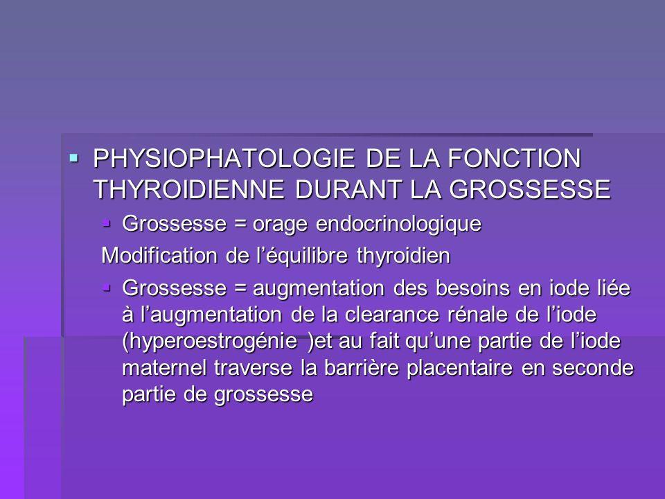 PHYSIOPHATOLOGIE DE LA FONCTION THYROIDIENNE DURANT LA GROSSESSE