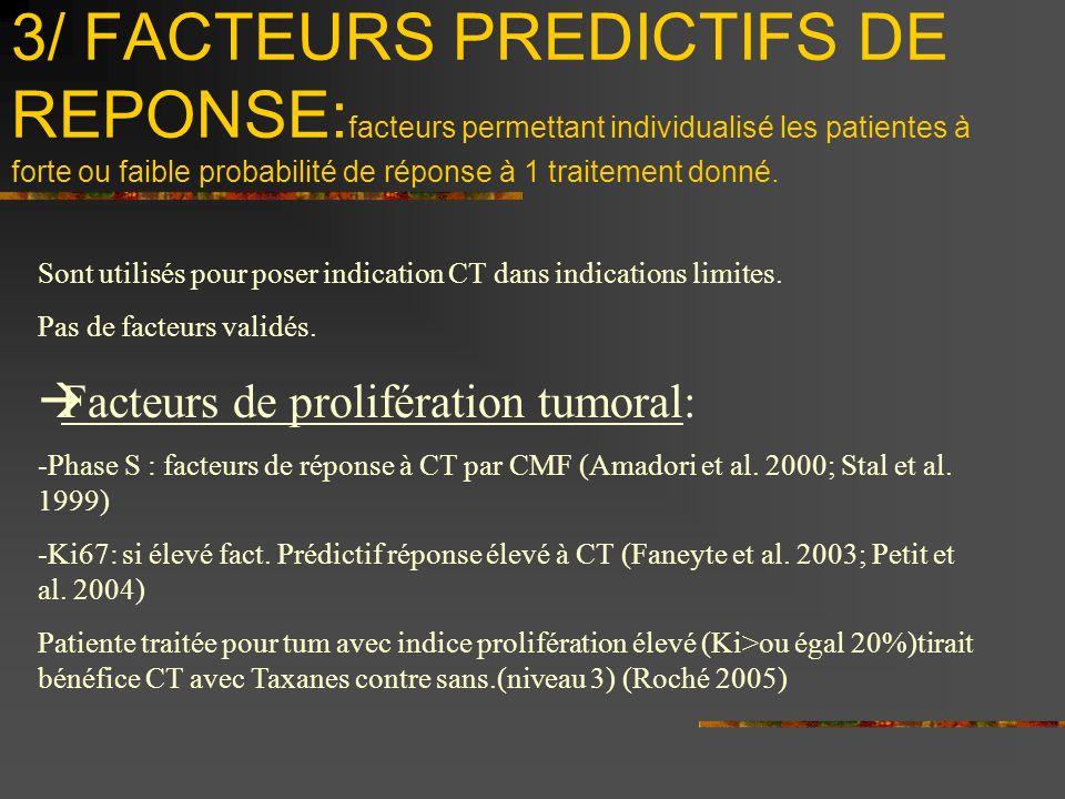 3/ FACTEURS PREDICTIFS DE REPONSE:facteurs permettant individualisé les patientes à forte ou faible probabilité de réponse à 1 traitement donné.