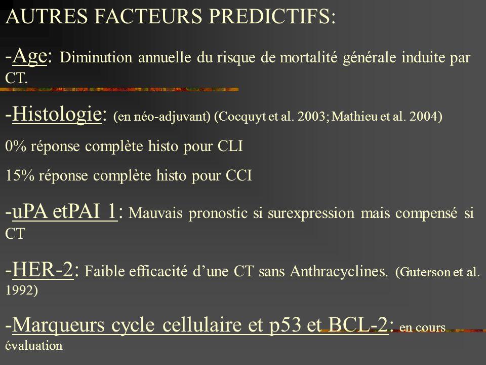 AUTRES FACTEURS PREDICTIFS:
