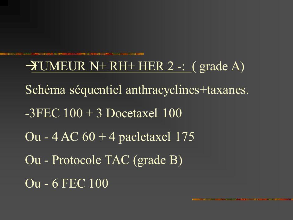 TUMEUR N+ RH+ HER 2 -: ( grade A)