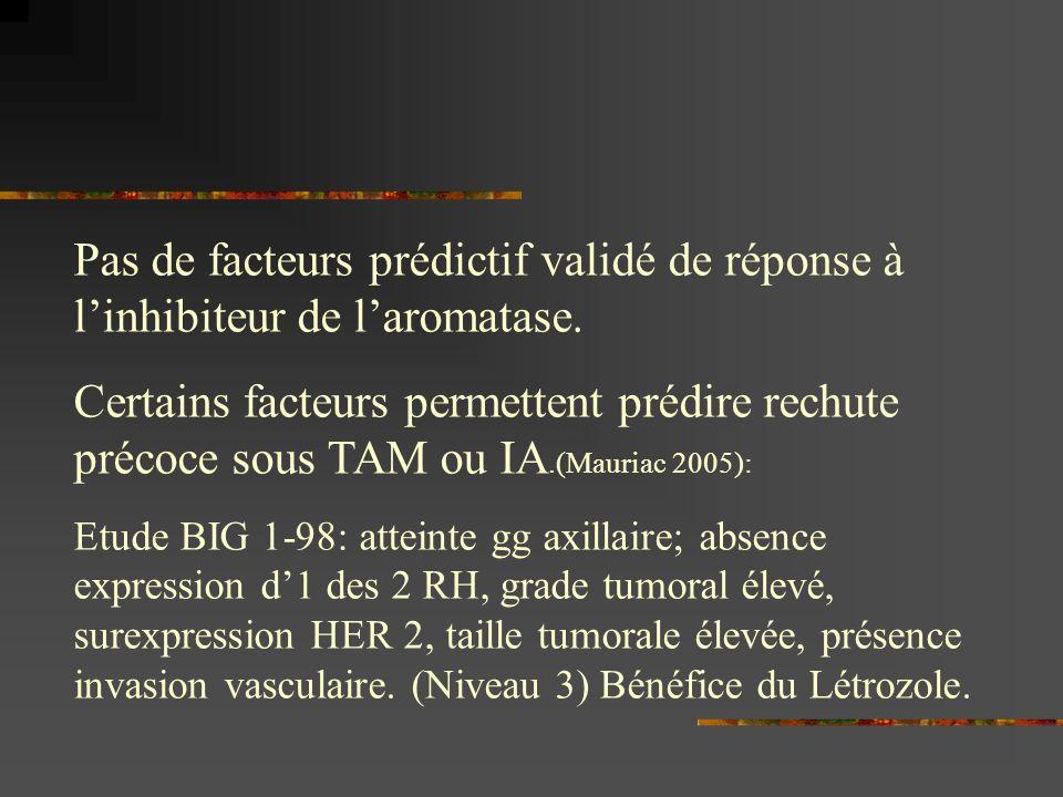 Pas de facteurs prédictif validé de réponse à l'inhibiteur de l'aromatase.