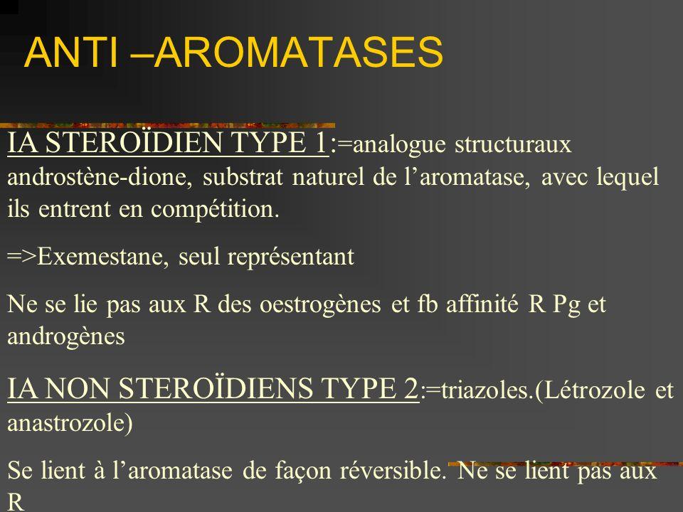 ANTI –AROMATASES