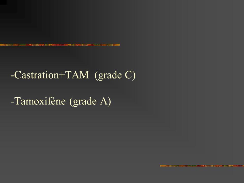 -Castration+TAM (grade C) -Tamoxifène (grade A)
