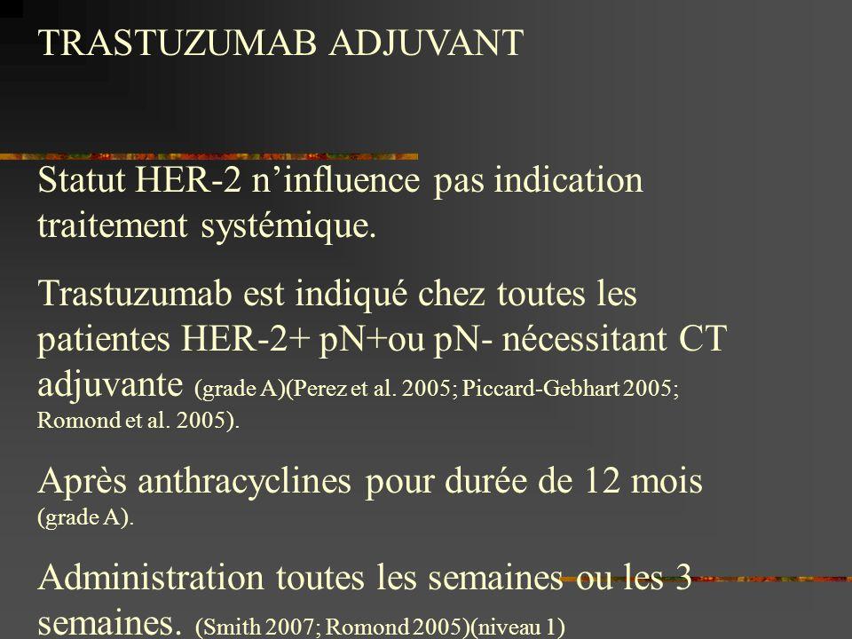 TRASTUZUMAB ADJUVANT Statut HER-2 n'influence pas indication traitement systémique.