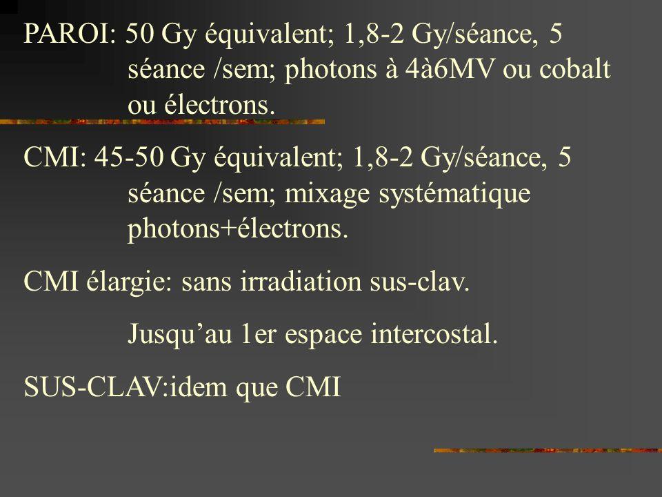 PAROI: 50 Gy équivalent; 1,8-2 Gy/séance, 5 séance /sem; photons à 4à6MV ou cobalt ou électrons.