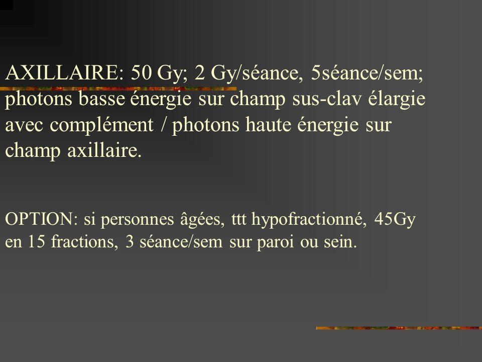 AXILLAIRE: 50 Gy; 2 Gy/séance, 5séance/sem; photons basse énergie sur champ sus-clav élargie avec complément / photons haute énergie sur champ axillaire.