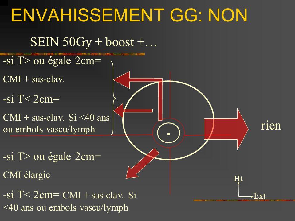 ENVAHISSEMENT GG: NON SEIN 50Gy + boost +… rien
