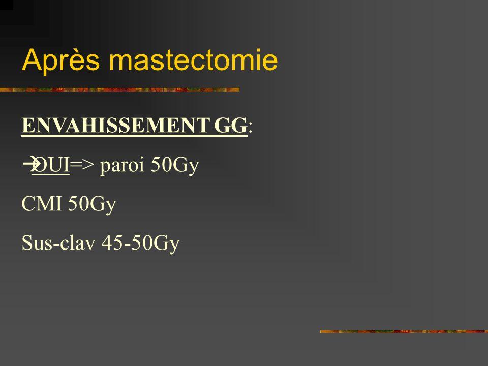 Après mastectomie ENVAHISSEMENT GG: OUI=> paroi 50Gy CMI 50Gy