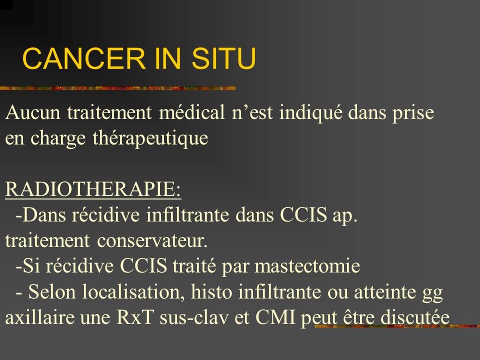 CANCER IN SITU Aucun traitement médical n'est indiqué dans prise en charge thérapeutique. RADIOTHERAPIE: