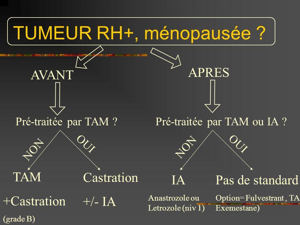 TUMEUR RH+, ménopausée APRES AVANT TAM +Castration Castration +/- IA