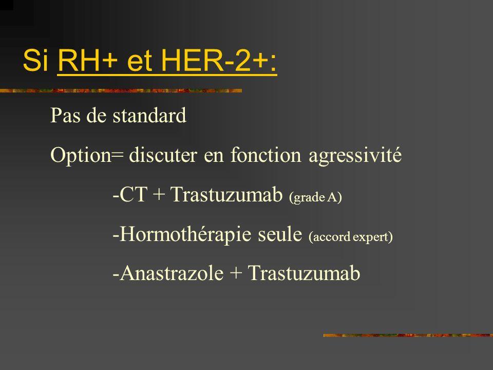 Si RH+ et HER-2+: Pas de standard