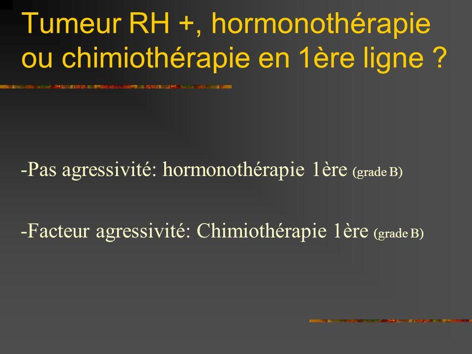 Tumeur RH +, hormonothérapie ou chimiothérapie en 1ère ligne