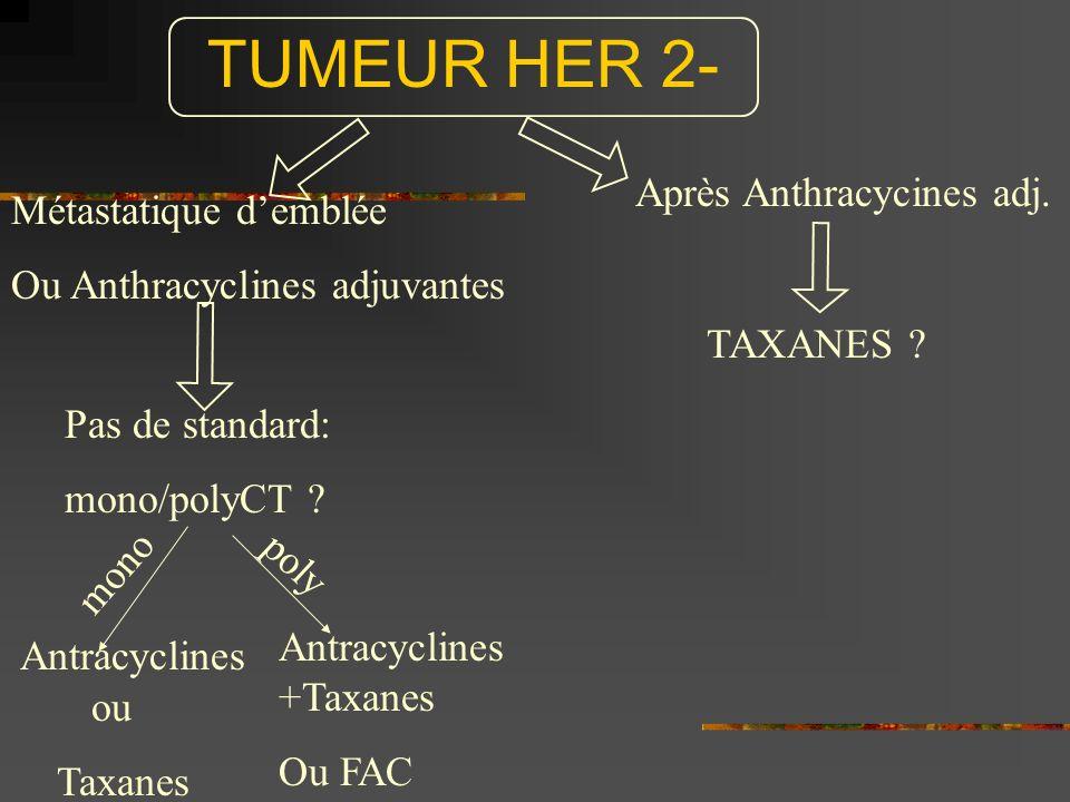 TUMEUR HER 2- Antracyclines ou Après Anthracycines adj.
