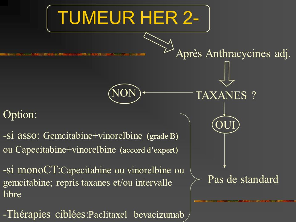 TUMEUR HER 2- Après Anthracycines adj. NON TAXANES Option: