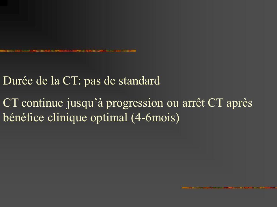 Durée de la CT: pas de standard