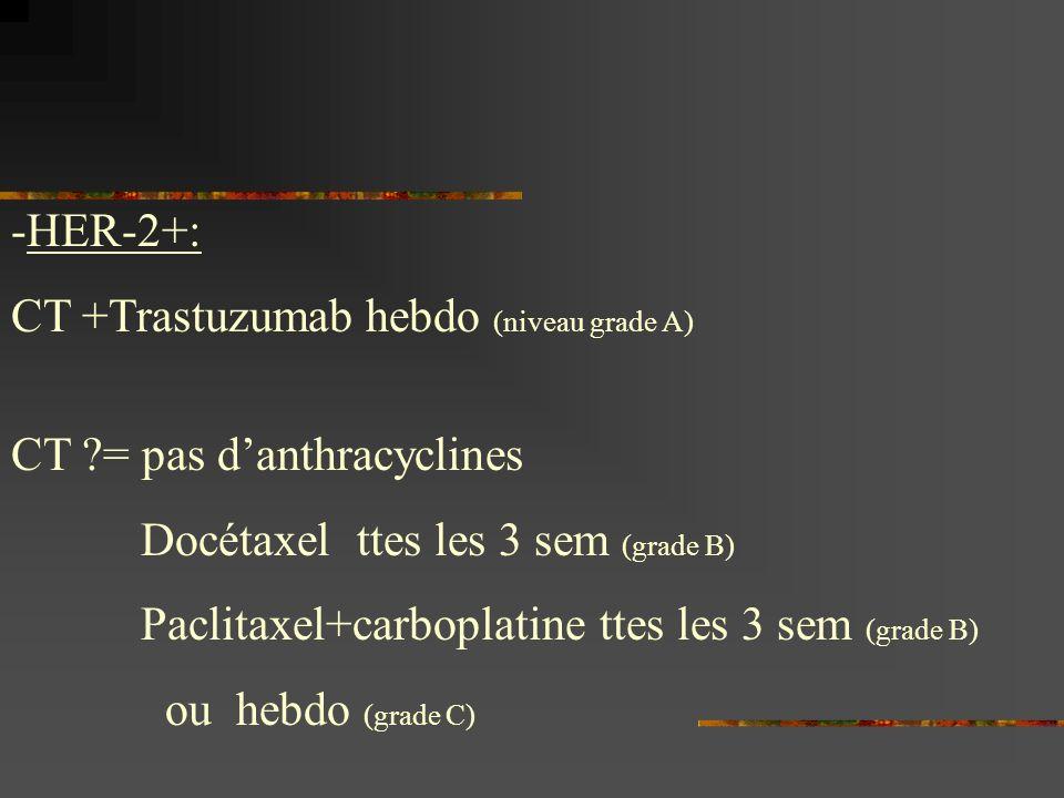 HER-2+: CT +Trastuzumab hebdo (niveau grade A) CT = pas d'anthracyclines. Docétaxel ttes les 3 sem (grade B)