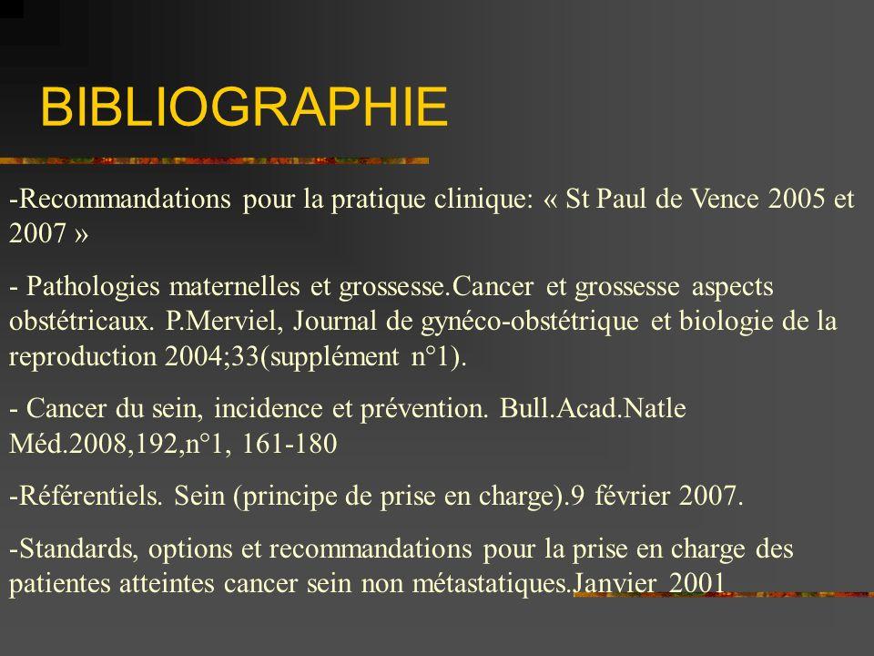 BIBLIOGRAPHIERecommandations pour la pratique clinique: « St Paul de Vence 2005 et 2007 »