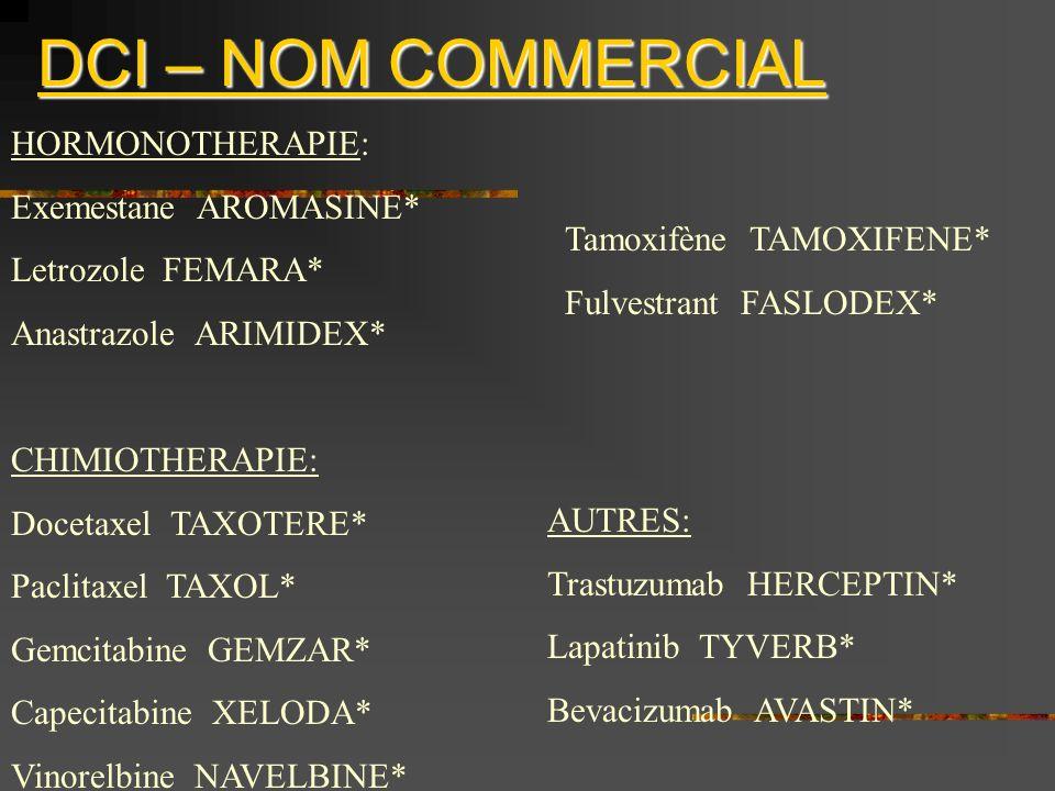 DCI – NOM COMMERCIAL HORMONOTHERAPIE: Exemestane AROMASINE*