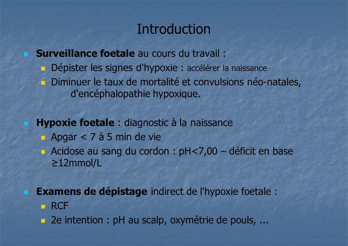 Introduction Surveillance foetale au cours du travail :